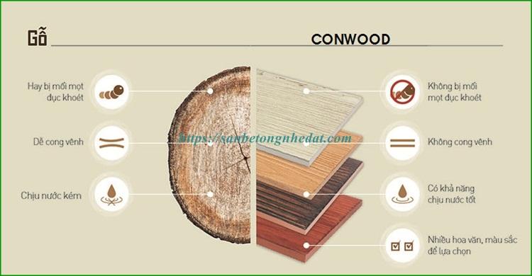 Tấm xi măng giả gỗ conwood